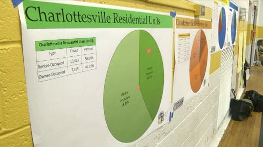 Charlottesville held a comprehensive plan workshop Thursday