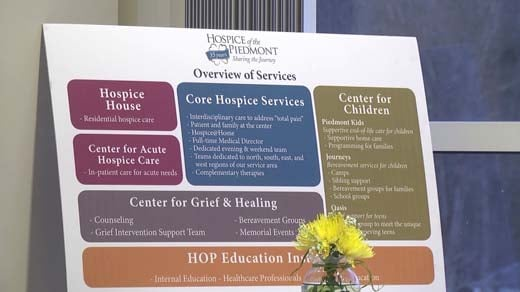 List of services provided by Hospice of the Piedmont