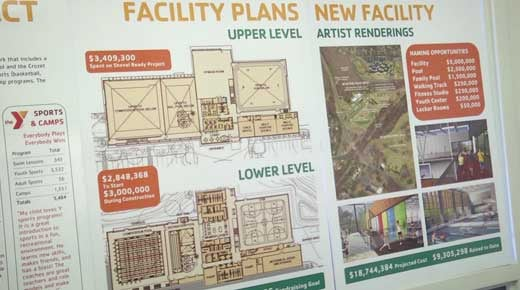 Albemarle Co. Supervisors to Decide Later on YMCA Project