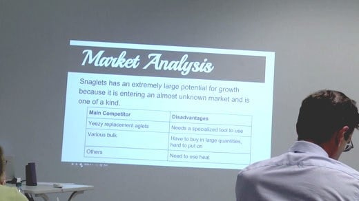 Students completed and presented market analyses as part of the course.