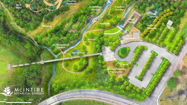 Plans for the McIntire Botanical Garden (Courtesy mcintirebotanicalgarden.org)