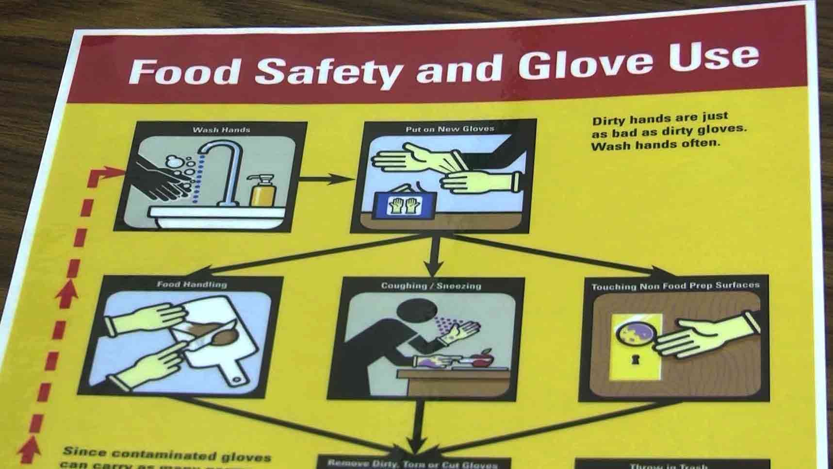 Food safety and glove use reference sheet.